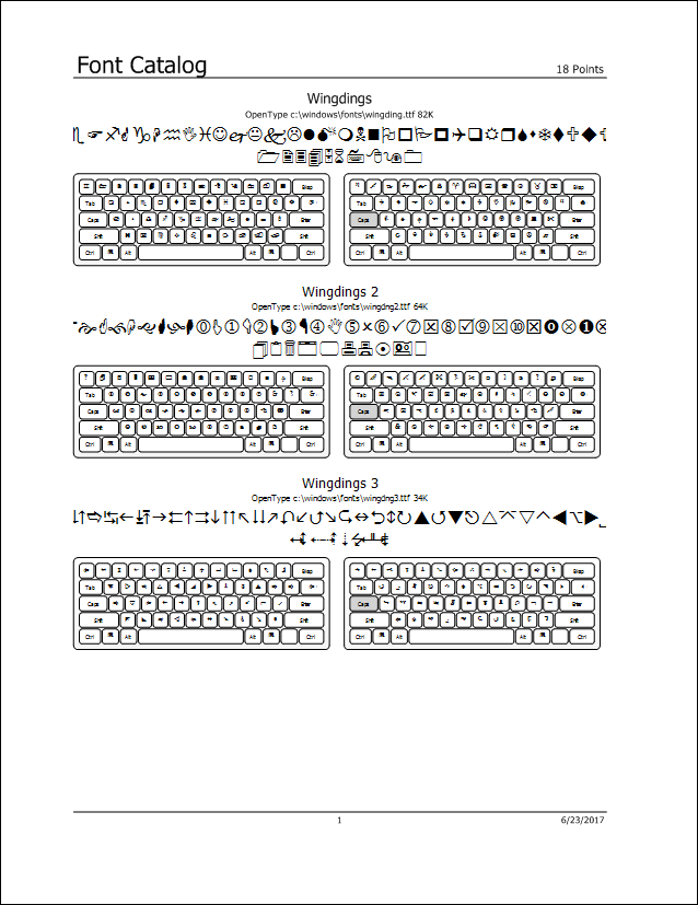 Printer's Apprentice - Keyboard Catalog