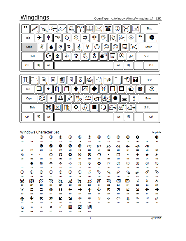 Printer's Apprentice - Font Keyboard Chart